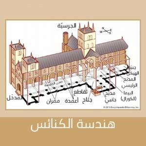 هندسة الكنائس وترميمها